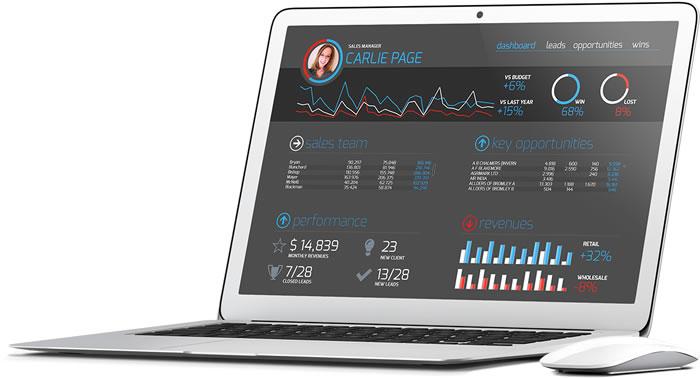 Applicazioni di analisi dati, le dashboard
