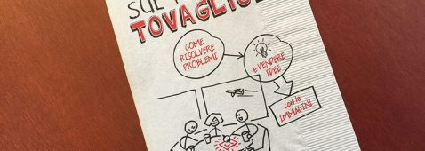 Sul retro del Tovagliolo: Come risolvere i problemi con le immagini.